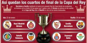 El Girona-Real Madrid cerrará los cuartos el jueves 31